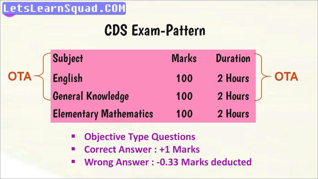 Cds Exam क्या है?