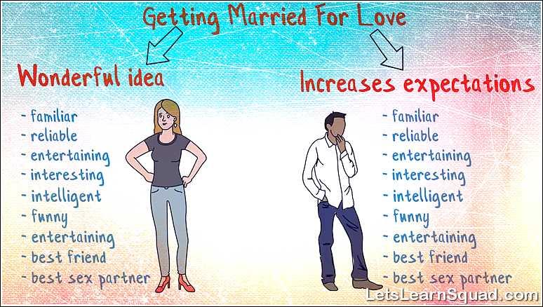 शादी से पहले इसे जरूर पढ़े - शादी और Online Dating