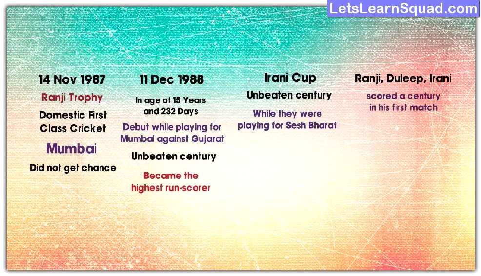 Sachin Tendulkar Biography In Hindi 2