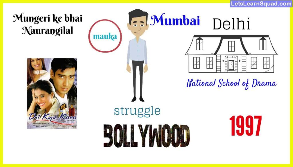Rajpal-Yadav-Biography-In-Hindi